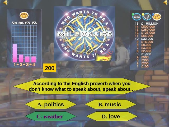 According to the English proverb when you don't know what to speak about, spe...