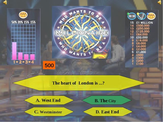 The heart of London is ...? A. West End B. The City C. Westminster D. East En...