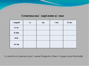 Сематикалық картамен жұмыс Әр топтағы оқушылар заттың сынын білдіретін сәйкес