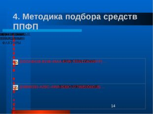 4. Методика подбора средств ППФП