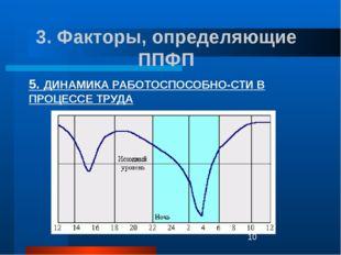3. Факторы, определяющие ППФП 5. ДИНАМИКА РАБОТОСПОСОБНО-СТИ В ПРОЦЕССЕ ТРУДА