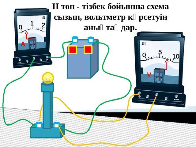 ІІ топ - тізбек бойынша схема сызып, вольтметр көрсетуін анықтаңдар. 0 1 2 A...