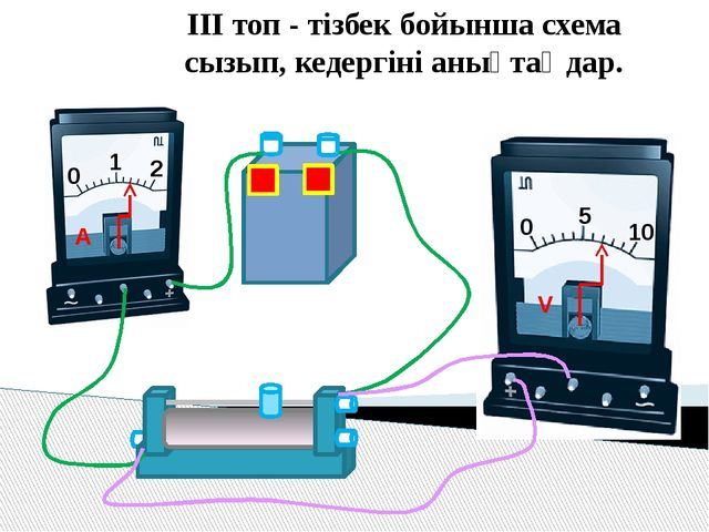 ІІІ топ - тізбек бойынша схема сызып, кедергіні анықтаңдар. 0 1 2 A 0 5 10 V