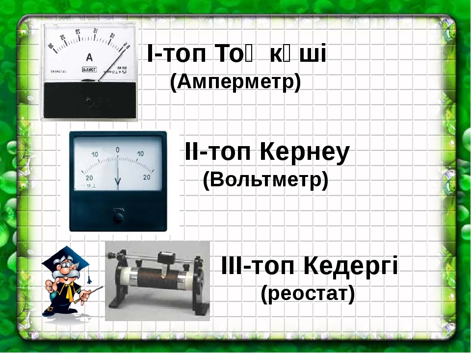 І-топ Тоқ күші (Амперметр) ІІ-топ Кернеу (Вольтметр) ІІІ-топ Кедергі (реостат)
