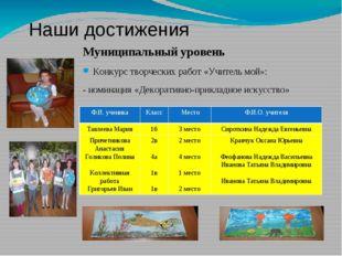 Муниципальный уровень Конкурс творческих работ «Учитель мой»: - номинация «Де