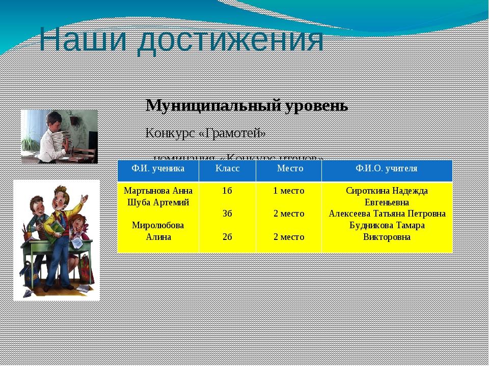 Наши достижения Муниципальный уровень Конкурс «Грамотей» - номинация «Конкурс...