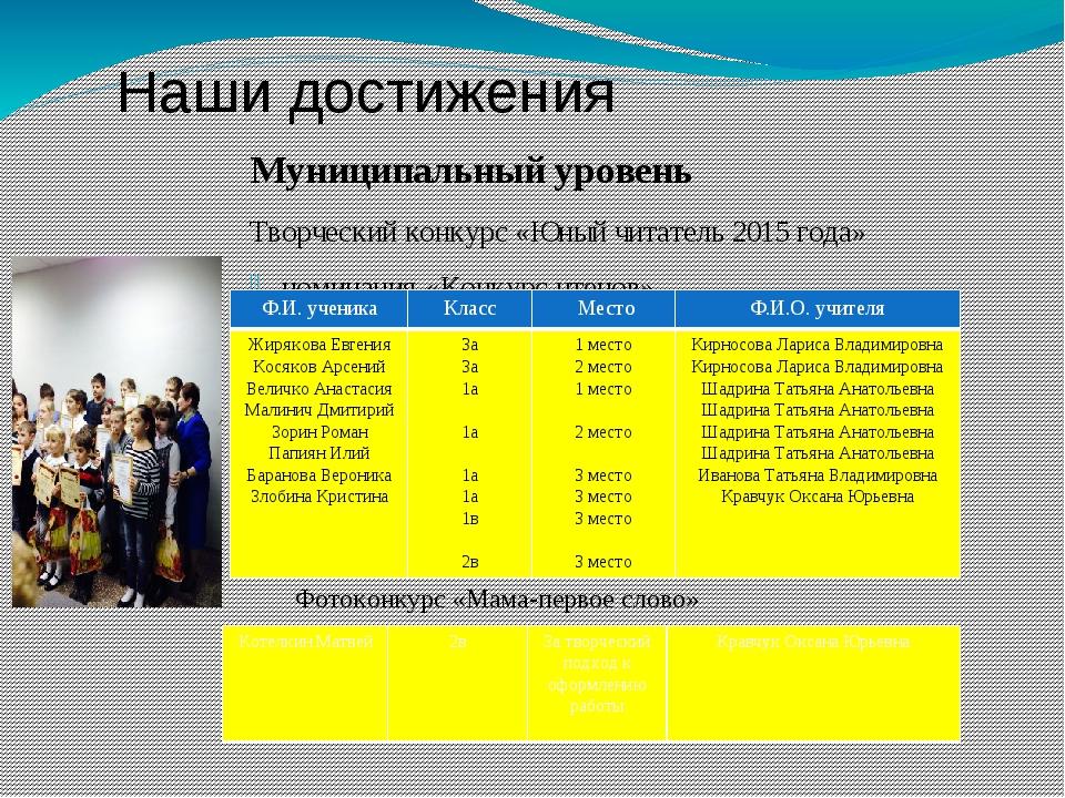 Муниципальный уровень Творческий конкурс «Юный читатель 2015 года» номинация...