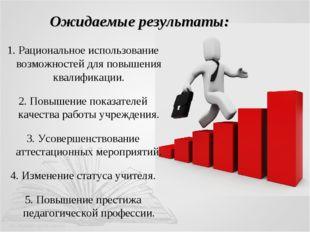 1. Рациональное использование возможностей для повышения квалификации. 2. Пов