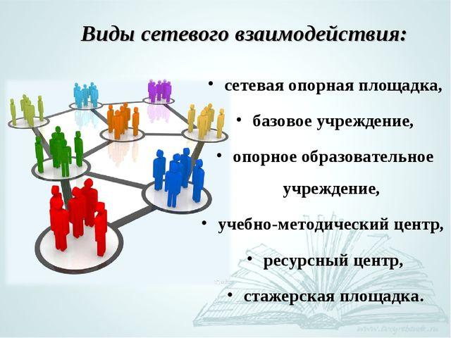 Виды сетевого взаимодействия: сетевая опорная площадка, базовое учреждение, о...