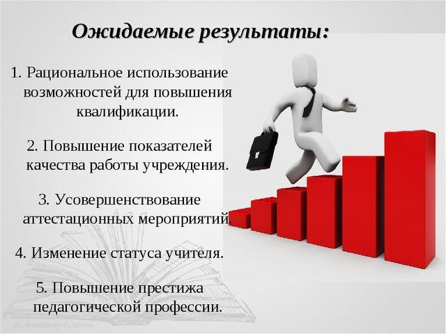 1. Рациональное использование возможностей для повышения квалификации. 2. Пов...