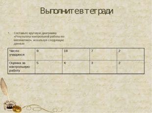 Выполните в тетради Составьте круговую диаграмму «Результаты контрольной рабо