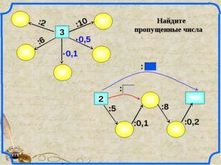 3 :2 2 :10 Найдите пропущенные числа :6 :0,2 :8 :0,1 :5 : : 0,1 0,5 Математи