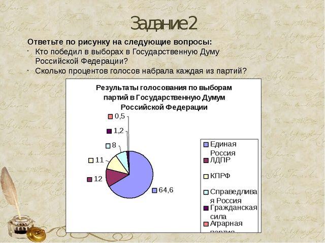 Задание 2 Ответьте по рисунку на следующие вопросы: Кто победил в выборах в Г...