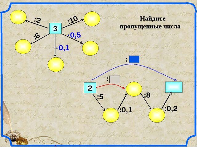 3 :2 2 :10 Найдите пропущенные числа :6 :0,2 :8 :0,1 :5 : : 0,1 0,5 Математи...