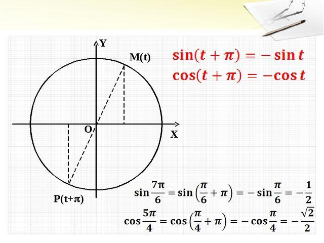 Y X O M(t) P(t+)