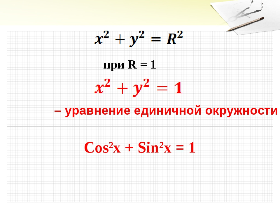 при R = 1 – уравнение единичной окружности Cos2x + Sin2x = 1