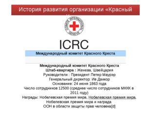История развития организации «Красный Крест» Международный комитет Красного К
