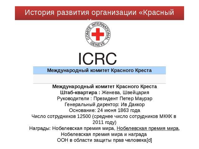 История развития организации «Красный Крест» Международный комитет Красного К...