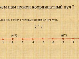 Зачем нам нужен координатный луч ? 1. Сравнение чисел с помощью координатного