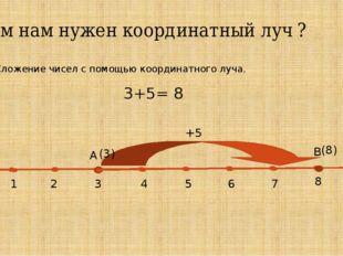 Зачем нам нужен координатный луч ? 2. Сложение чисел с помощью координатного