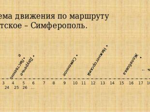 Схема движения по маршруту Охотское – Симферополь. 1 2 3 4 5 6 7 8 9 10 11 1