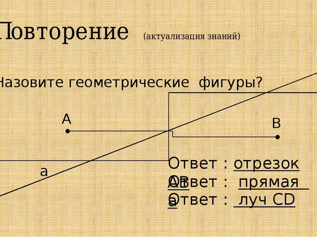 Повторение (актуализация знаний) Назовите геометрические фигуры? а Ответ : п...