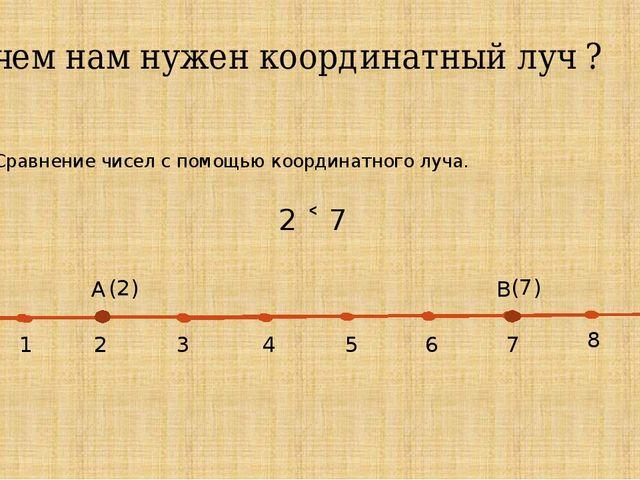 Зачем нам нужен координатный луч ? 1. Сравнение чисел с помощью координатного...