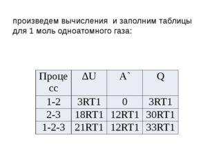 произведем вычисления и заполним таблицы для 1 моль одноатомного газа: Процес