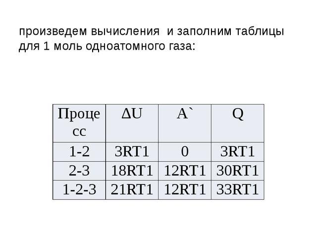 произведем вычисления и заполним таблицы для 1 моль одноатомного газа: Процес...