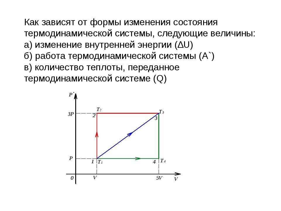 . Как зависят от формы изменения состояния термодинамической системы, следующ...