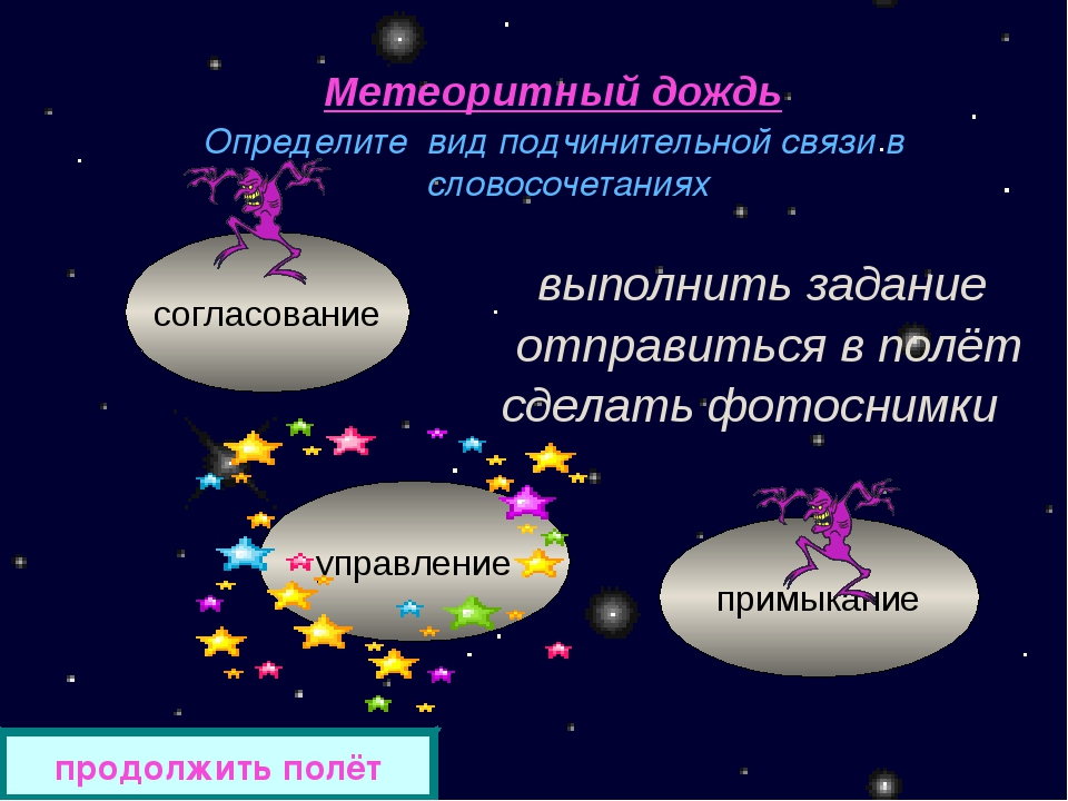 Метеоритный дождь Определите вид подчинительной связи в словосочетаниях выпол...