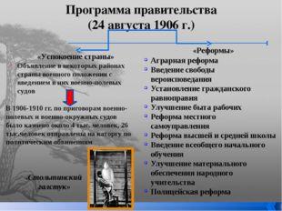 Программа правительства (24 августа 1906 г.) «Успокоение страны» Объявление в