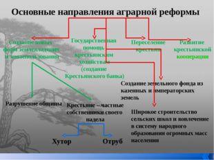 Основные направления аграрной реформы Разрушение общины Хутор Крестьяне – час