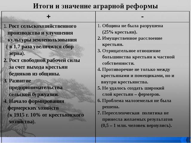 Итоги и значение аграрной реформы + - 1.Рост сельскохозяйственного производст...