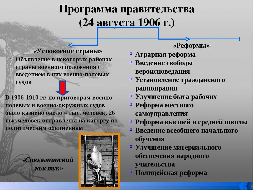 Программа правительства (24 августа 1906 г.) «Успокоение страны» Объявление в...