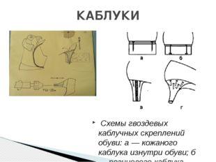 Схемы гвоздевых каблучных скреплений обуви: а — кожаного каблука изнутри обу