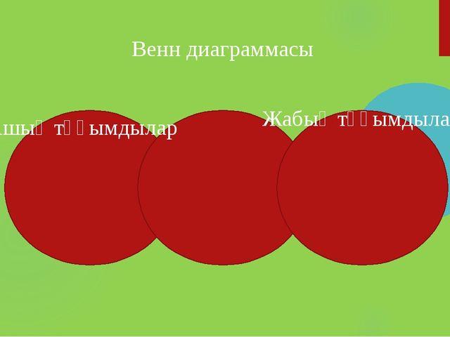 Венн диаграммасы Ашық тұқымдылар Жабық тұқымдылар