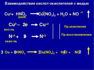 Взаимодействие кислот-окислителей с медью Cu + HNO3 Cu(NO3)2 + H2O + NO Cu0 –