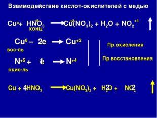 Взаимодействие кислот-окислителей с медью Cu + HNO3 Cu(NO3)2 + H2O + NO2 Cu0