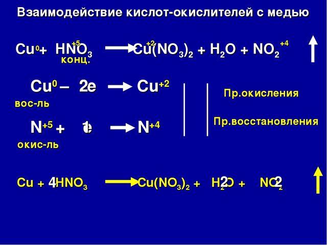 Взаимодействие кислот-окислителей с медью Cu + HNO3 Cu(NO3)2 + H2O + NO2 Cu0...