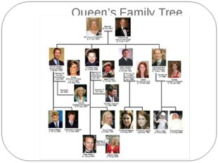Queen's Family Tree