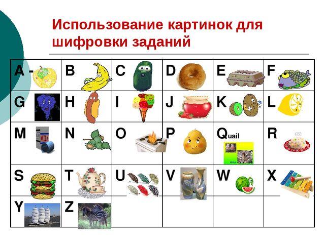 Использование картинок для шифровки заданий