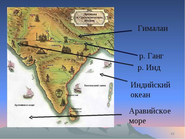 * Гималаи р. Инд р. Ганг Индийский океан Аравийское море