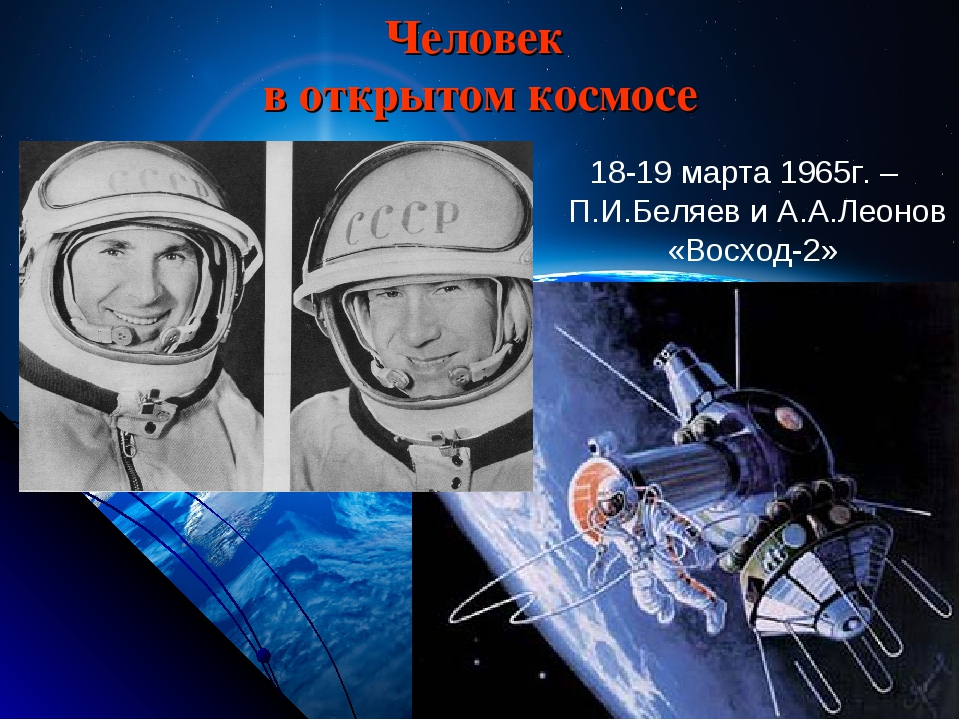 Человек в открытом космосе 18-19 марта 1965г. –П.И.Беляев и А.А.Леонов «Восхо...