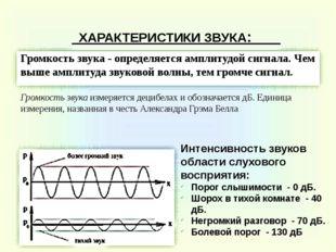 Громкость звука- определяется амплитудой сигнала. Чем выше амплитуда звуково