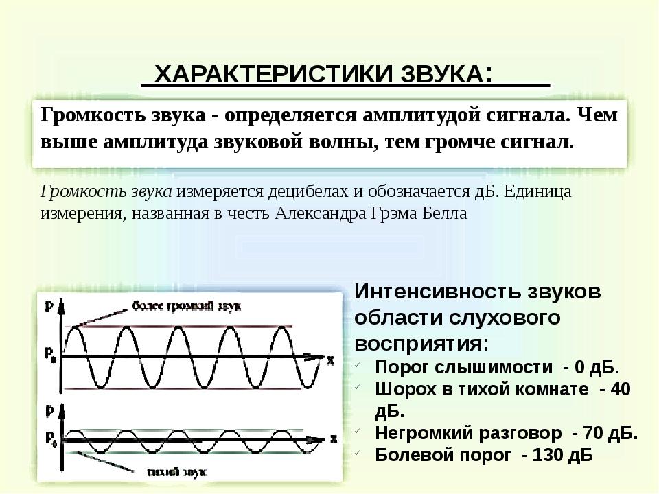 Громкость звука- определяется амплитудой сигнала. Чем выше амплитуда звуково...