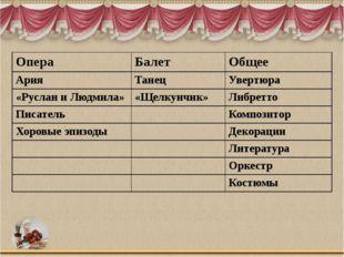 Опера Балет Общее Ария Танец Увертюра «Руслан и Людмила» «Щелкунчик» Либретто