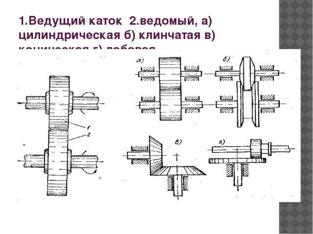 1.Ведущий каток 2.ведомый, а) цилиндрическая б) клинчатая в) коническая г) ло...