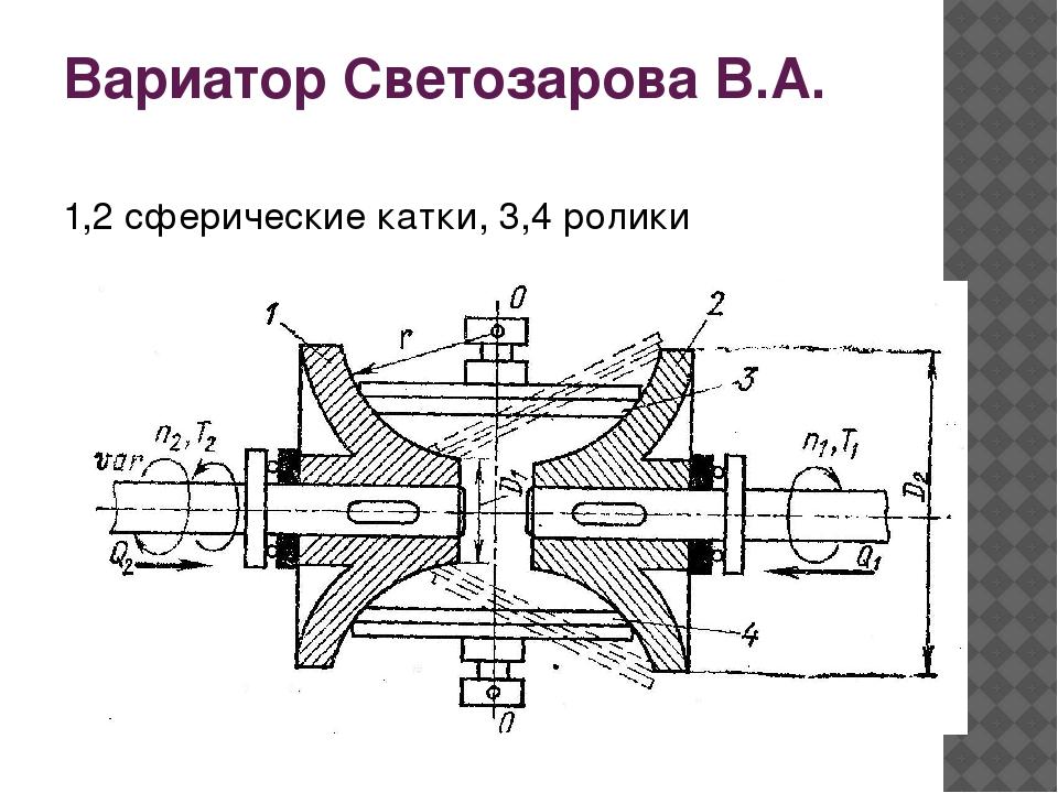 Вариатор Светозарова В.А. 1,2 сферические катки, 3,4 ролики