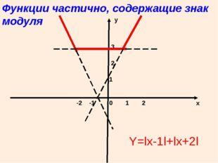 0 1 2 -1 -2 1 2 3 x y Функции частично, содержащие знак модуля Y=lx-1l+lx+2l